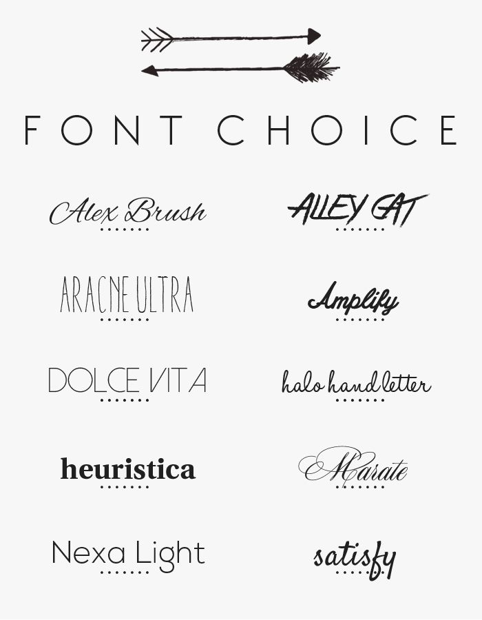 Awesome Lettering font design Awesome Lettering font design for Your Own Tattoo